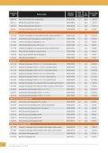 3M- Cenik svarovani 2010.pdf - VOCHOC - Page 6