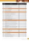 3M- Cenik svarovani 2010.pdf - VOCHOC - Page 7
