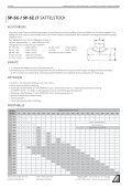 sp-r // Wickelfalzrohr - Aumayr GmbH - Page 6