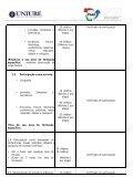 TABELA DE ATIVIDADES E CRÉDITOS - PIAC EAD – 2013 - Uniube - Page 2