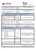 TABELA DE ATIVIDADES E CRÉDITOS - PIAC EAD – 2013 - Uniube - Page 4