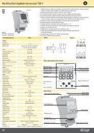 Multifunkční digitální termo stat TER-9 - ELKO EP, sro