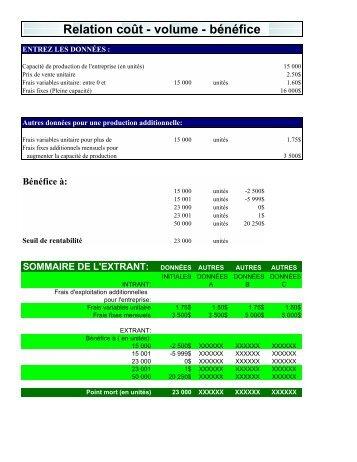 Relation coût - volume - bénéfice