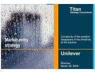 Titan Unilever