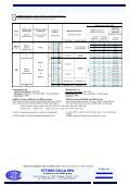 DW IP65 - Ettore Cella SPA - Page 4