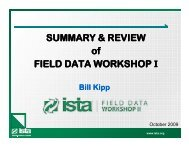 SUMMARY & REVIEW of FIELD DATA WORKSHOP FIELD DATA ...
