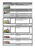 Leopold Halling Ges.m.b.H. - Modellismo ferroviario - Page 4