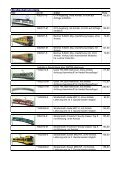 Leopold Halling Ges.m.b.H. - Modellismo ferroviario - Page 5