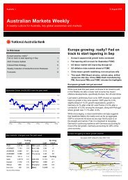 Australian Markets Weekly - Wholesale Banking - Home