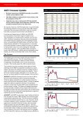 Australian Markets Weekly - Wholesale Banking - Home - Page 4