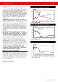 Australian Markets Weekly - Wholesale Banking - Home - Page 5