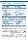 Pole elektryczne i magnetyczne generowane ... - E-elektryczna.pl - Page 2