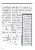 Leihinstrumentarium – Theorie und Praxis - Page 3