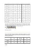 Ejercicios Resueltos de Estadística: Tema 2 ... - Academia Diego - Page 5