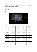 Ejercicios Resueltos de Estadística: Tema 2 ... - Academia Diego - Page 6
