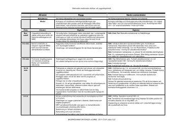 Basprogram - ortopedi vid MMC - BLF