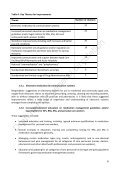 SUMMARY - Safe Medications Management project: Key issues and ... - Page 6