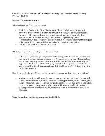 Straw man essay format