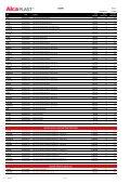 sifony, žlaby 1.1.2013.pdf - Page 5