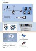 Video-Netzwerkkamera - Repro Schicker AG - Page 5