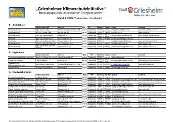 Griesheimer Klimaschutzinitiative - Stadt Griesheim