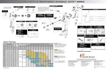 preventative maintenance schedule- xcite™ airmix - Kremlin Rexson ...
