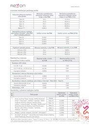 Detalios kainos, planai ir tarifai - MEZON