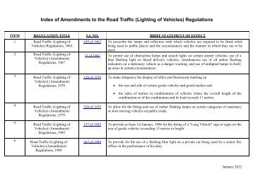 of amendments to the Lighting Regulations