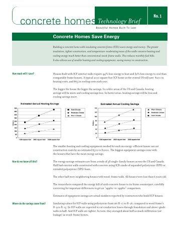 Concrete Homes Save Energy
