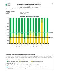 State Standards Report
