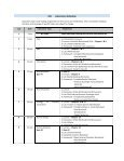 BSC 2009L – Laboratory in Biological Sciences Syllabus ‐ Summer ... - Page 5