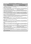193+194 - Nghệ An - Page 4