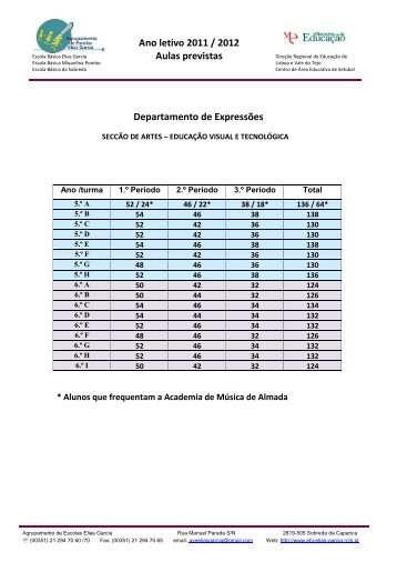 Ano letivo 2011 / 2012 Aulas previstas Departamento de Expressões