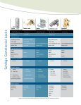 S-Series Catalog - Security Technologies - Page 4