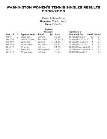 washington women's tennis singles results
