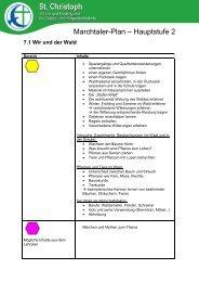 Marchtaler-Plan – Hauptstufe 2