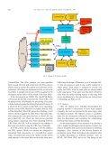 SpidersRUs - Artificial Intelligence Laboratory - University of Arizona - Page 6