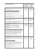 Планы разработки для России - TechNet Blogs - Page 5
