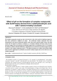 Effect of pH on the formation of complex compounds with Schiff ...
