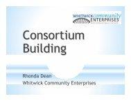 Rhonda Dean Whitwick Community Enterprises - One East Midlands