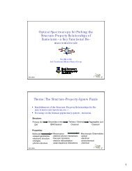 Optical Spectroscopy for Probing the Structure-Property ...