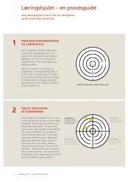 Læringshjulet – en procesguide - EVA