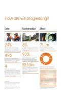 Our progress towards Safe Sustainable Steel - ArcelorMittal - Page 2