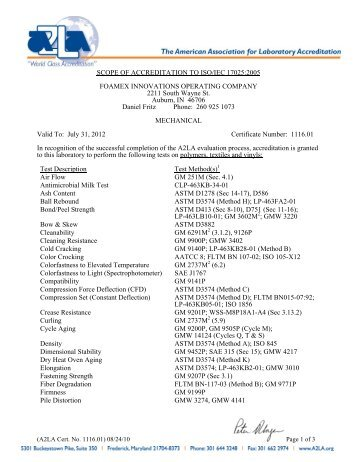 SCOPE OF ACCREDITATION TO ISO/IEC 17025:2005 ... - FXI