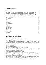 2 Table des matières Abréviations et définitions