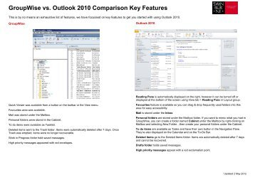 GroupWise vs. Outlook 2010 Comparison Key Features