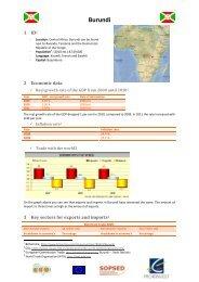 Burundi - BECI