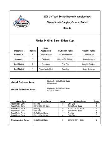 Orlando, FL - US Youth Soccer National Championship Series