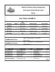 Orlando, FL - US Youth Soccer National Championship Series - Page 4
