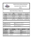 Orlando, FL - US Youth Soccer National Championship Series - Page 5